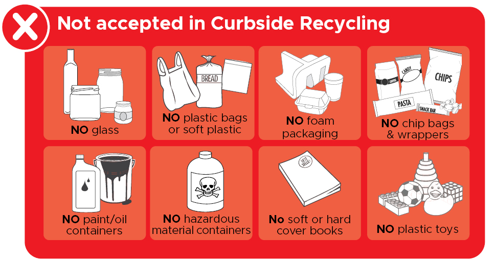 Not Accepted in Curbside Recycling